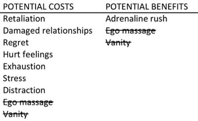 cost-benefit-losing-temper-400.png
