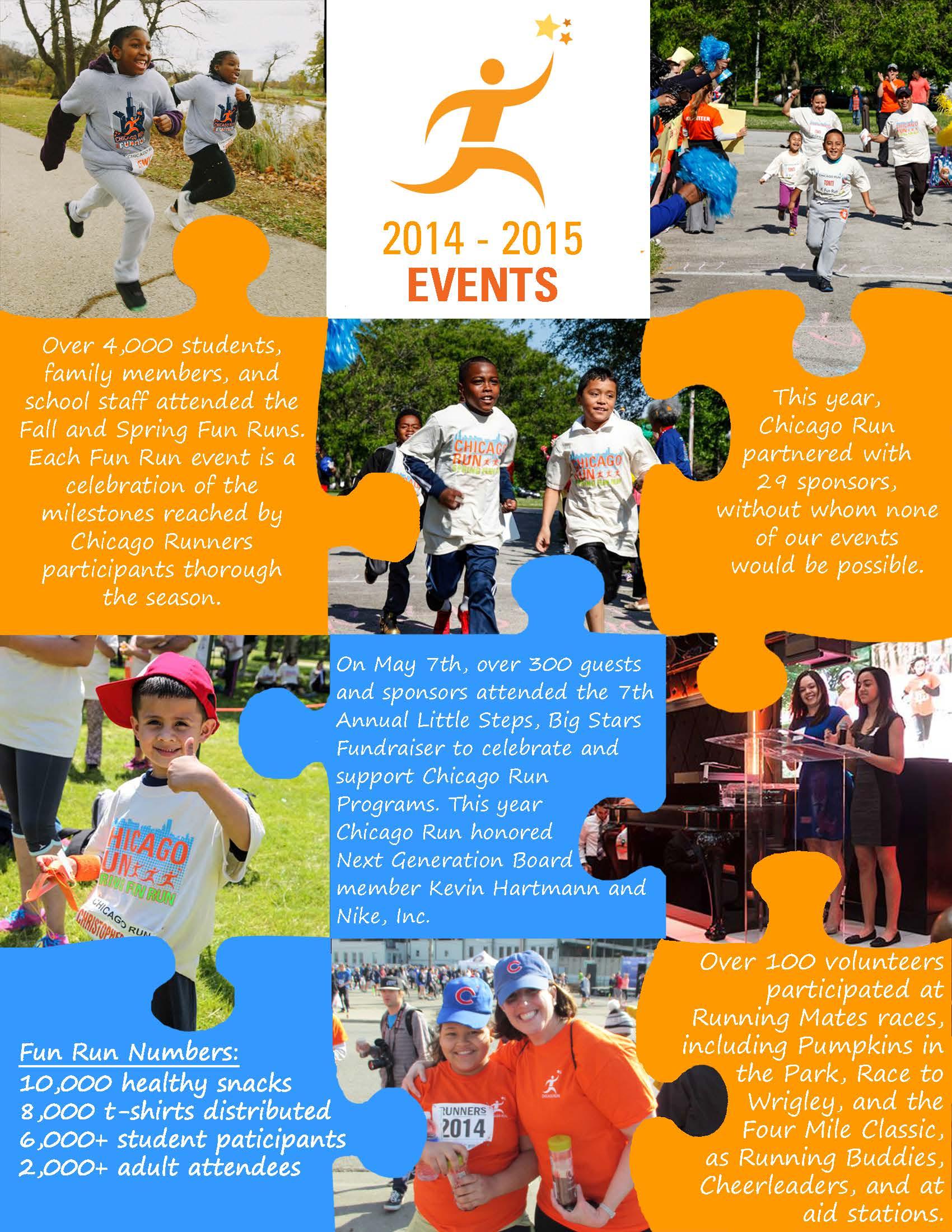 Page 7 - Events Recap.jpg