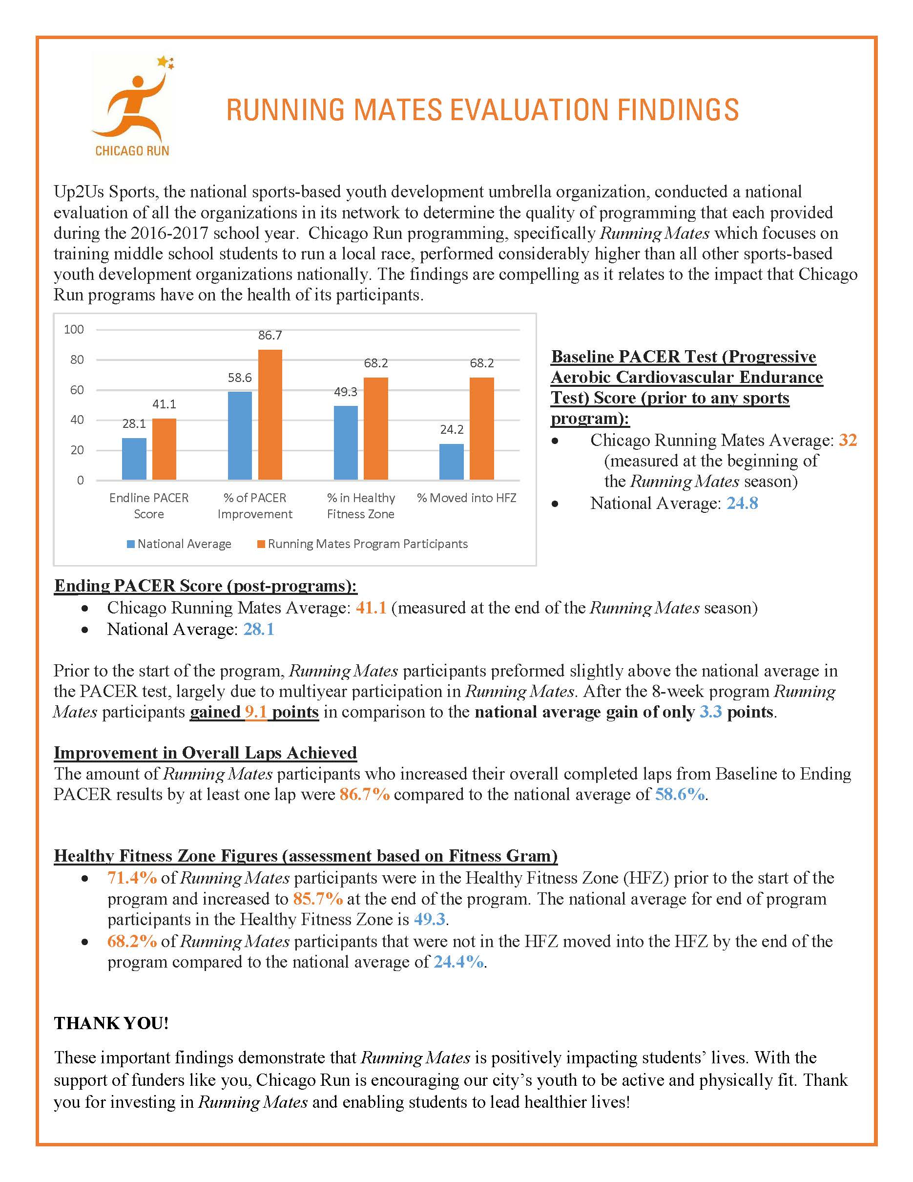 Running Mates and Up2Us 2018 evaluation one-pager.jpg