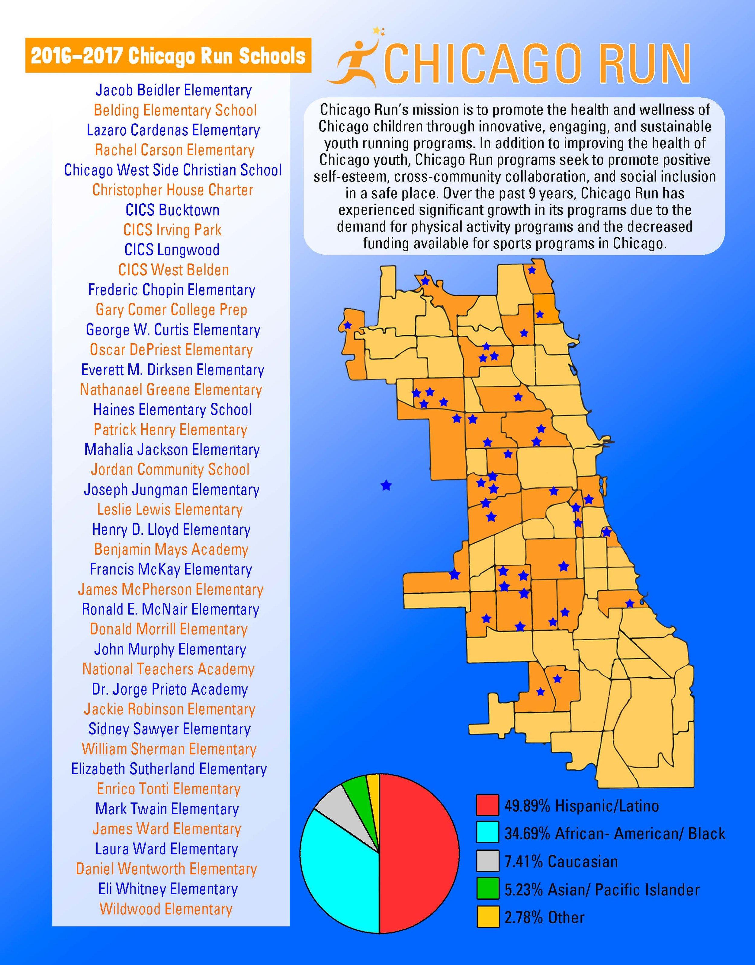 3 - School List & Map.jpg