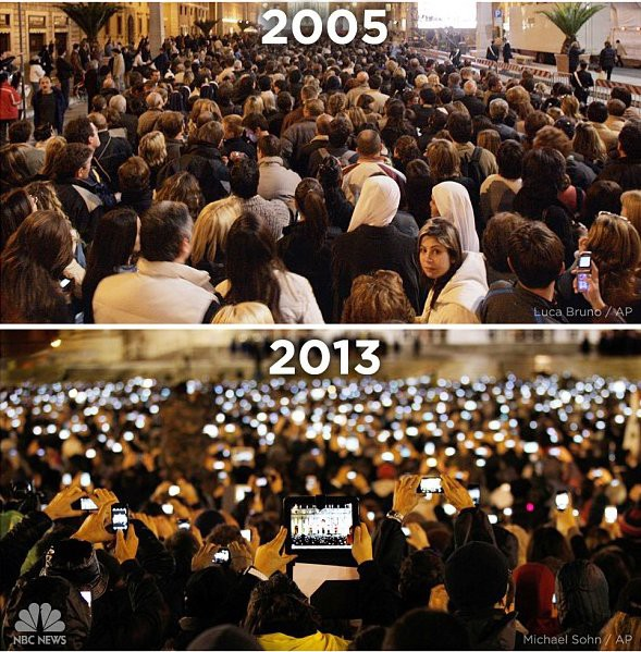 St. Peters Square in 2005 vs 2013.