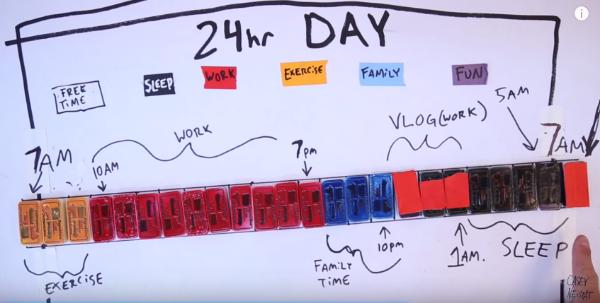 Time Management For Entrepreneurs Kevin Siskar