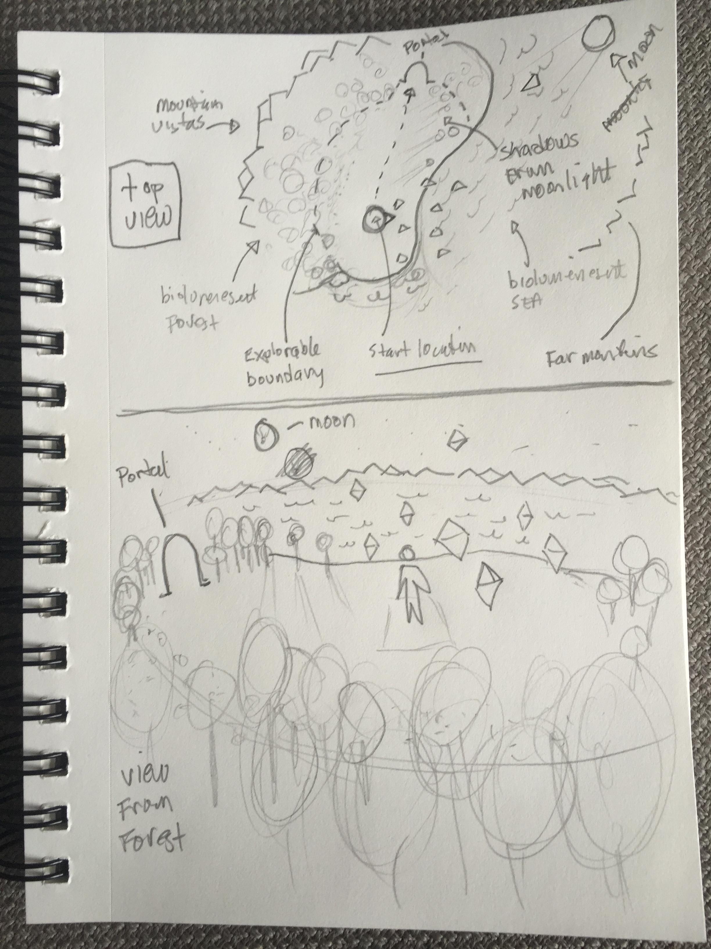 OOBE environment sketch.jpg