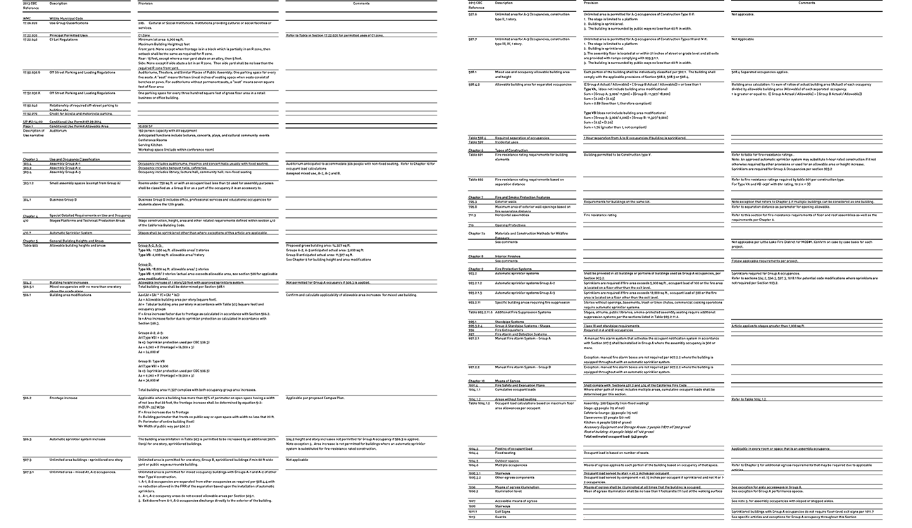 Pages from 160203 Campus Plan Document_FRHF DRAFT REV1-1.png