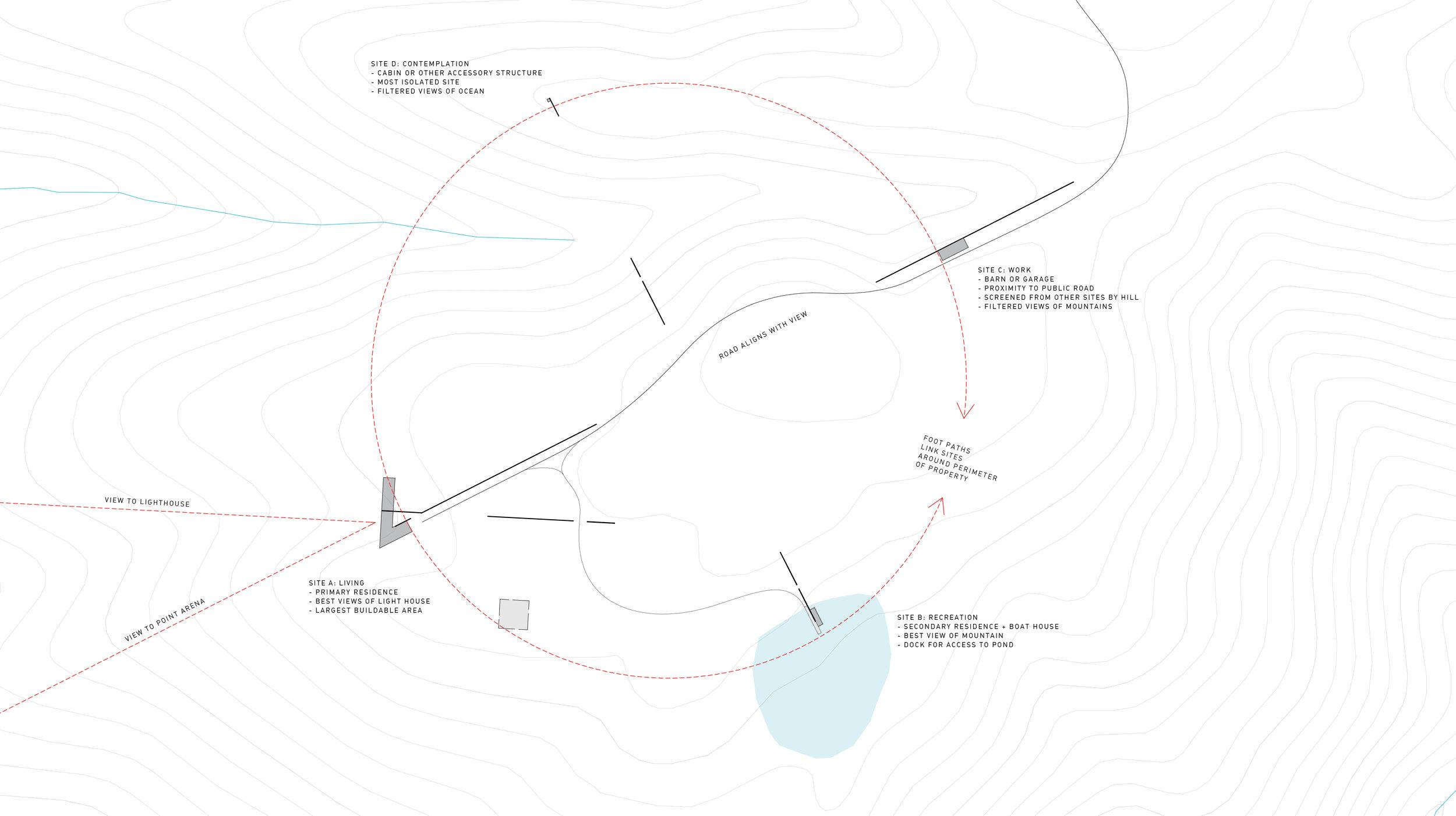 5.0 1701 Site Plan.JPG
