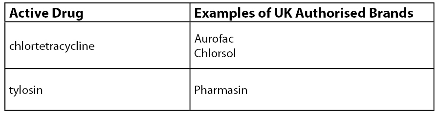 Products containing drugs with established egg withdrawal periods that are not authorised for use in laying hens.jpg