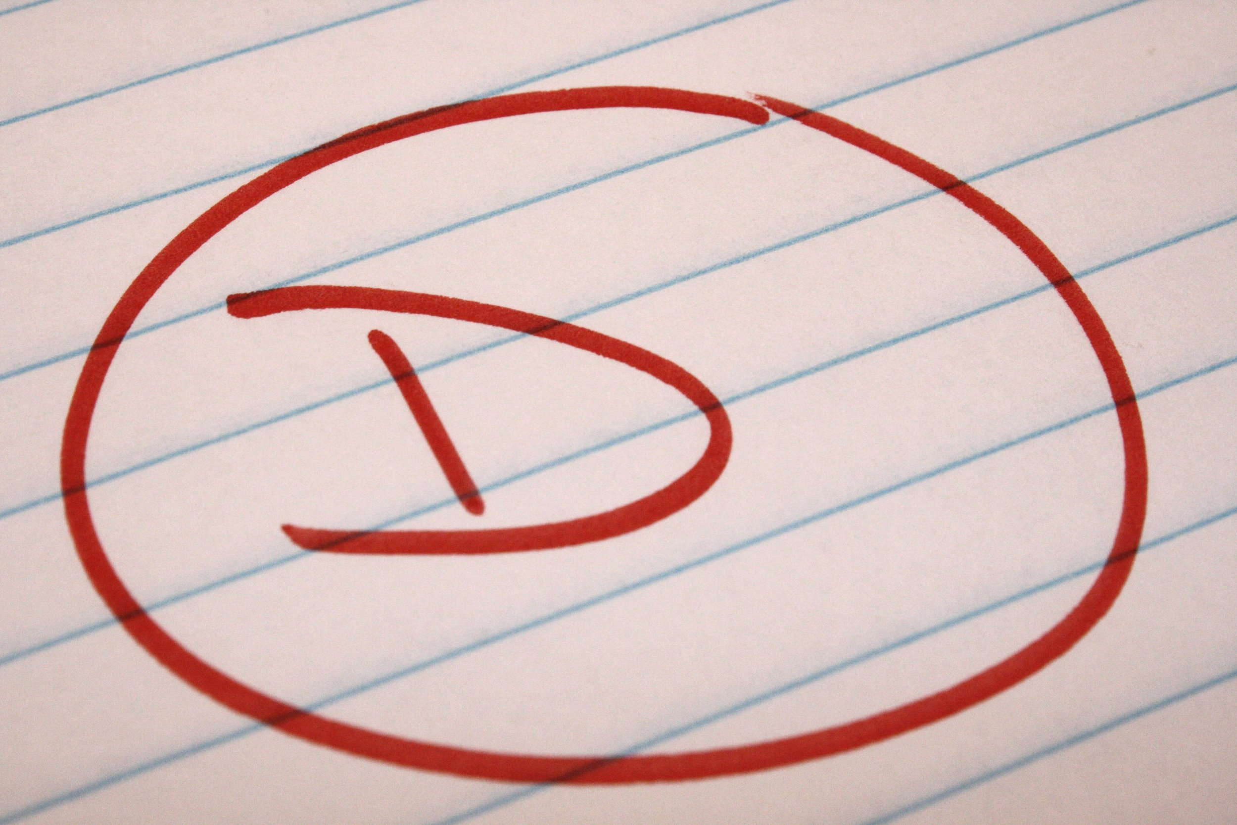 """How getting a """"D"""" on an exam can help us deal with the 2016 election."""