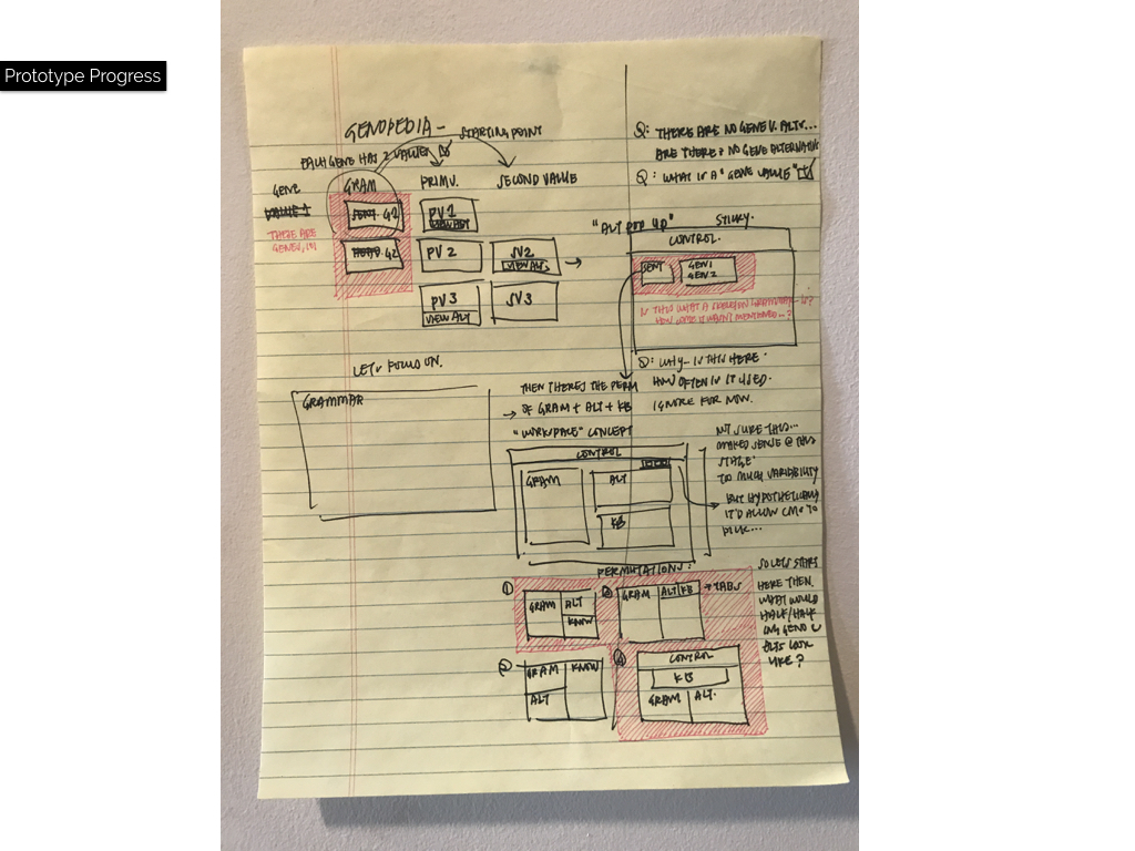 Wireframing, individual