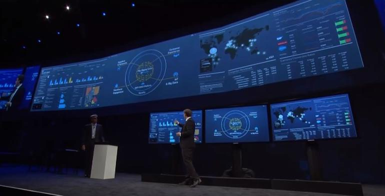 Digital Boardroom being showcased at Bill McDermott's (CEO) keynote with Christian Klein (COO).