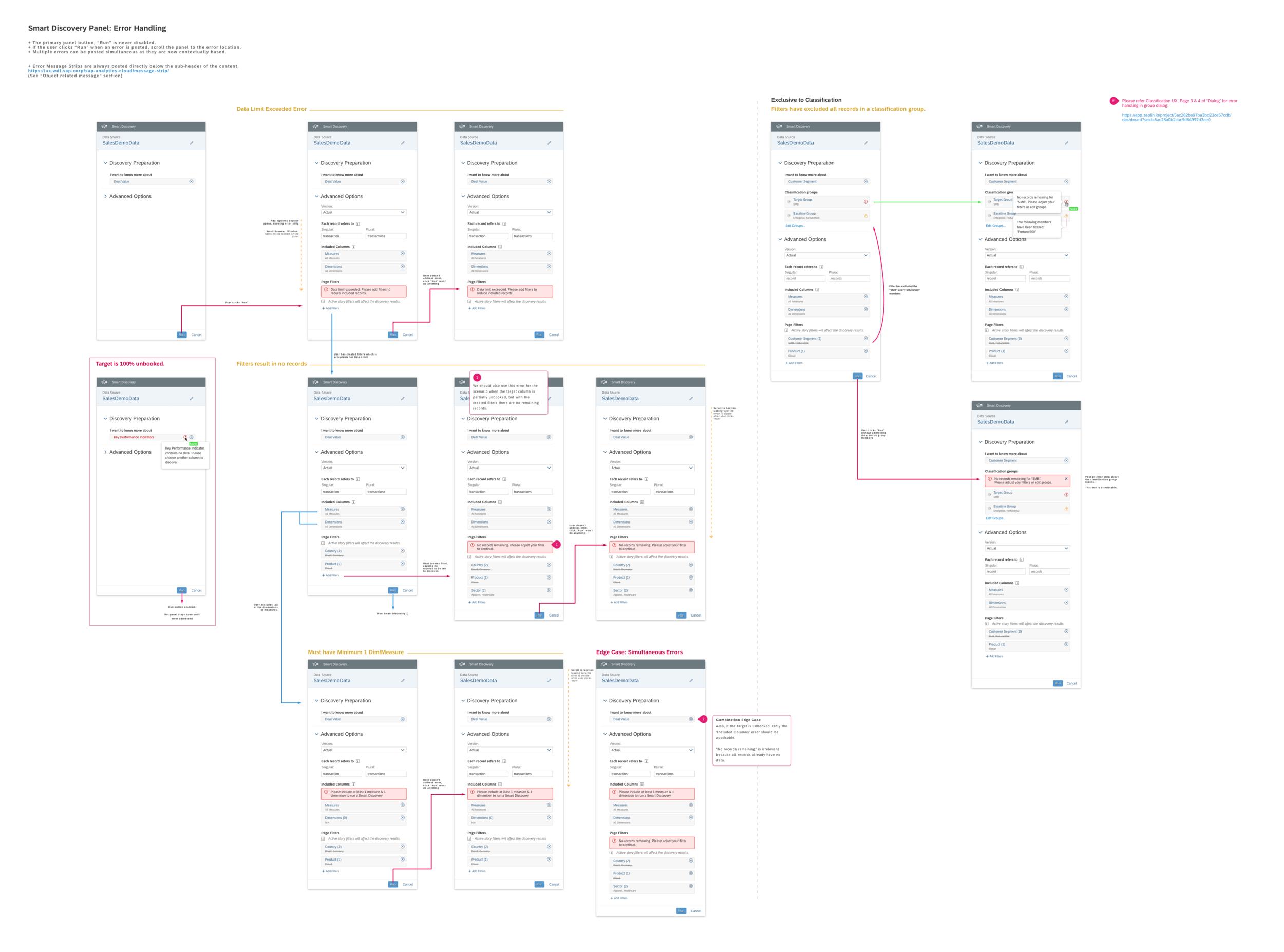 Wireframe: Communicating error handling for the settings panel.