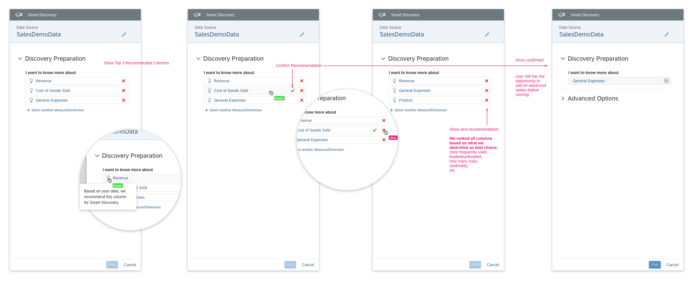 Wireframe: Interaction pattern for recommending certain variables based on usage tracking and machine learning.