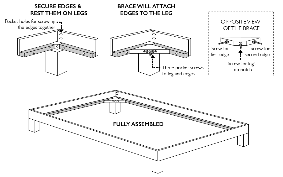 Re-assembling the bed frame after lowering ledge and shortening legs