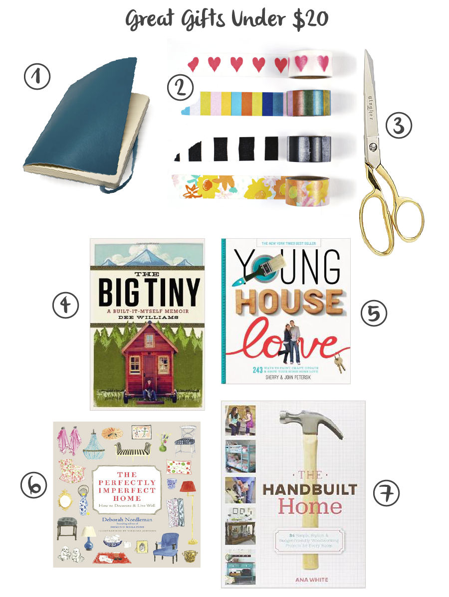 holiday-gift-guide-diy-under-20.png