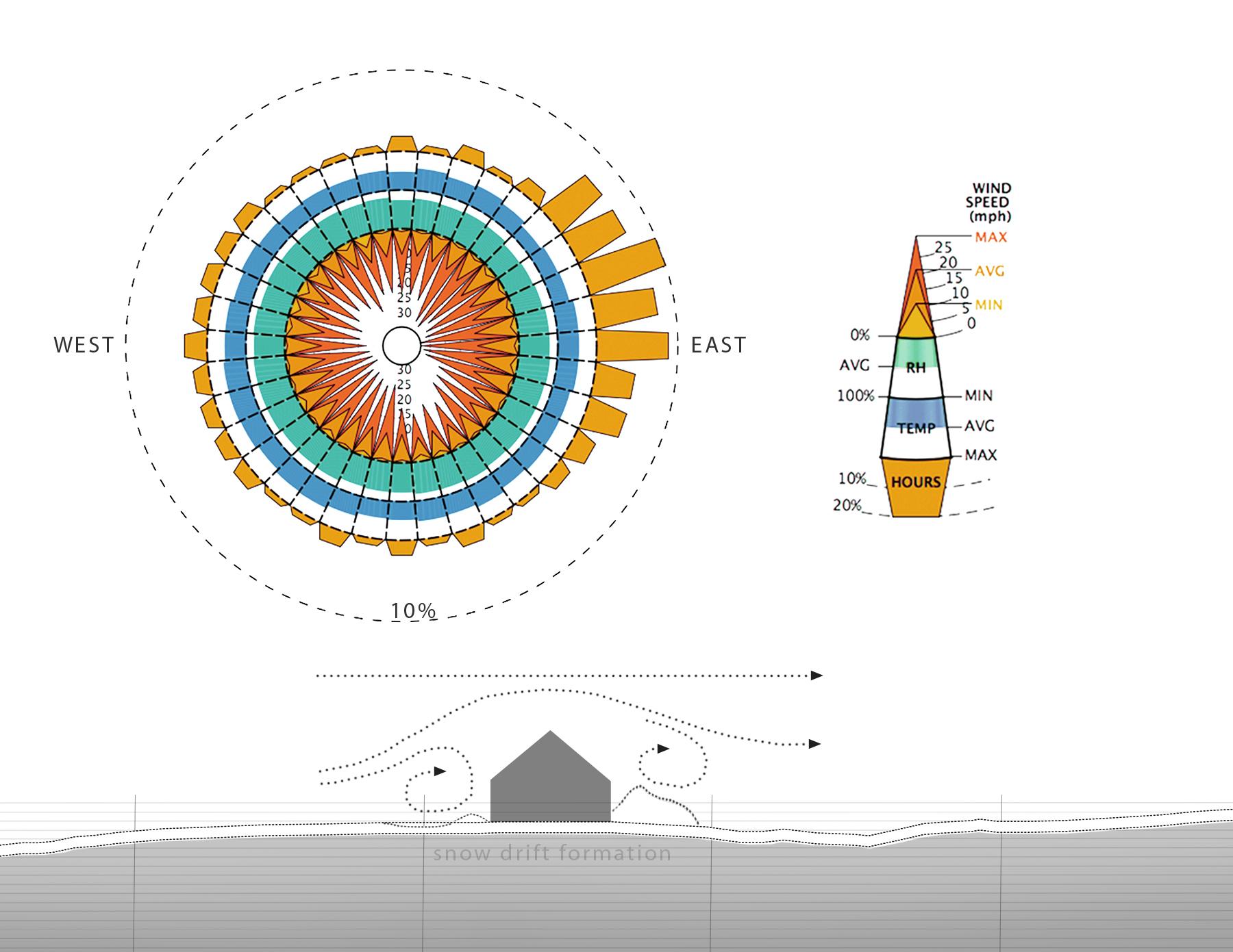 wind-diagrams.jpg