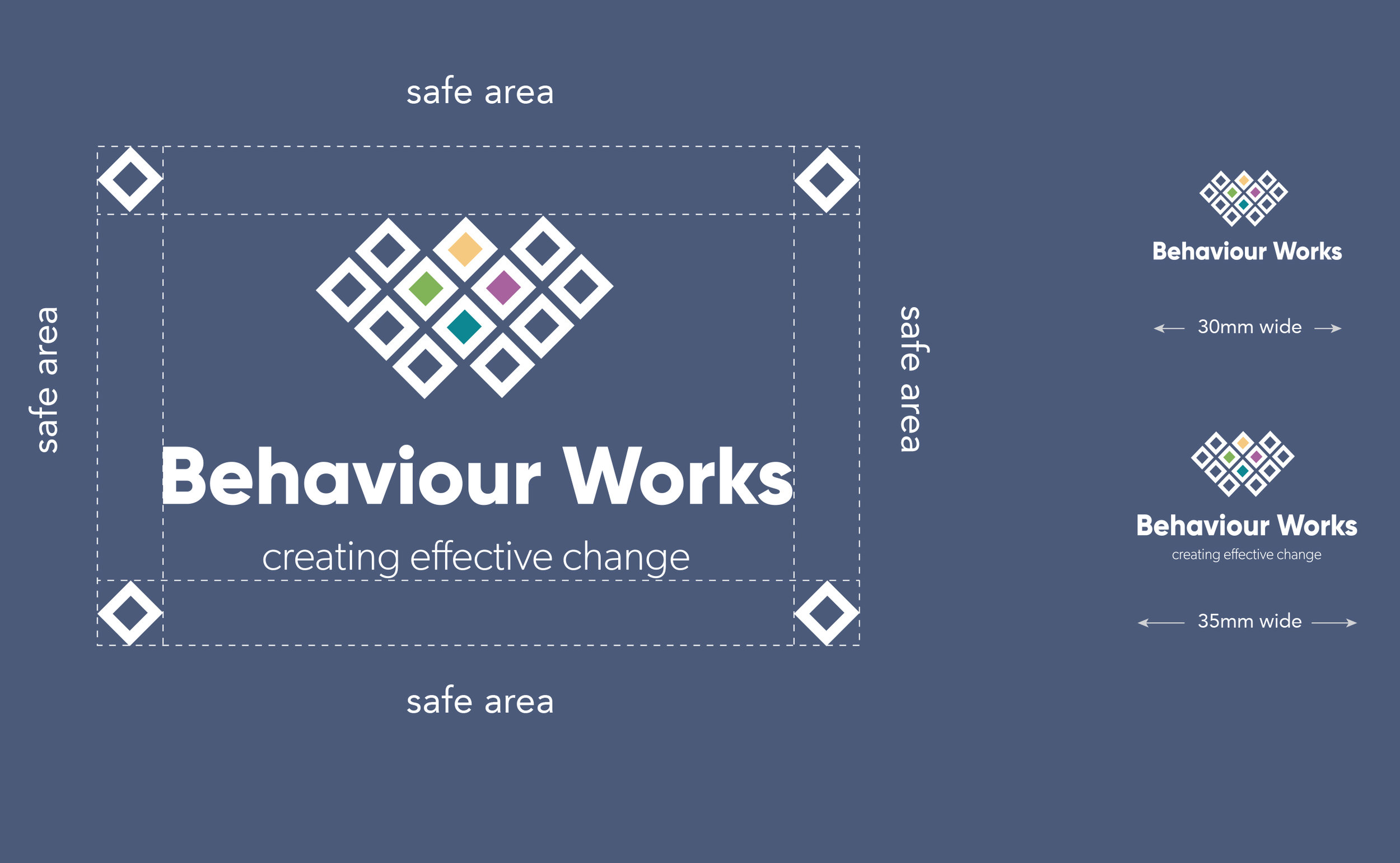 Behaviour Works brand guidelines