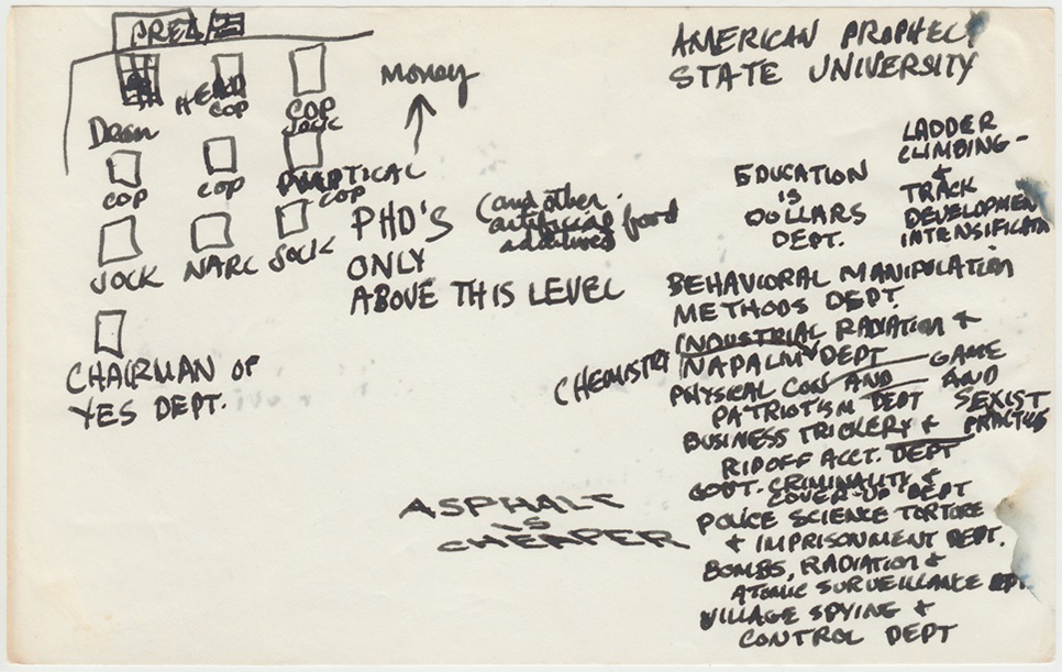 Malcolm McClain, American Prophecy State University, c. mid-1970s, Ink on paper, 4.9375 x 7.9375 in