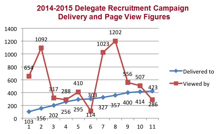 WeChat 2014-2015 Delegate Recruitment.png