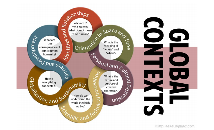 How can global contexts support the identified SDG(s) or stand alone as a guiding principle in a class, department, division, or school?