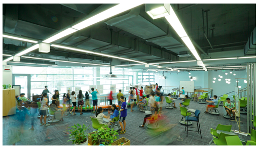 Integrated Project-Based Learning Environment Design