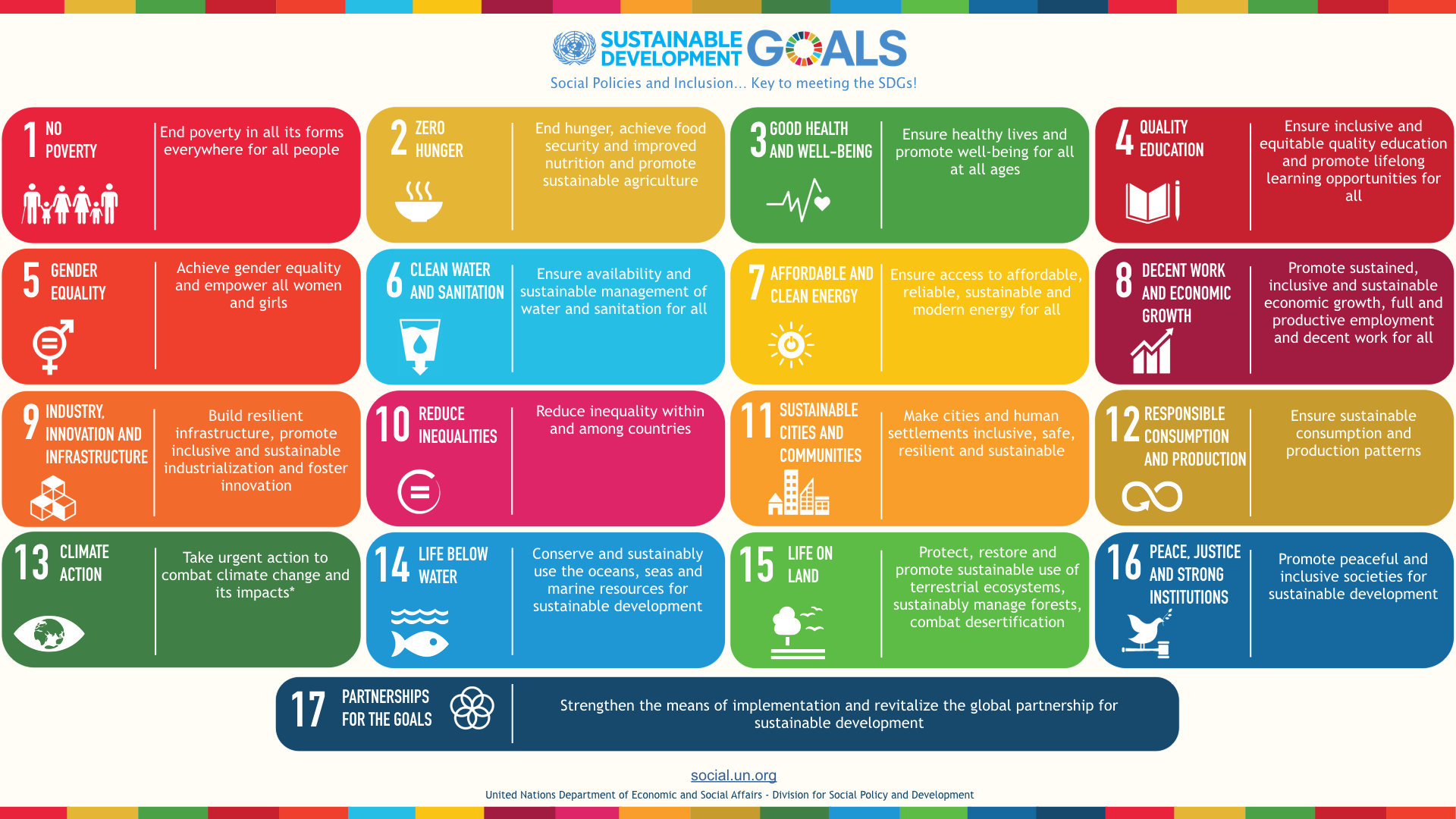 Problem seekers:  Can we connect our activity to all 17 goals?