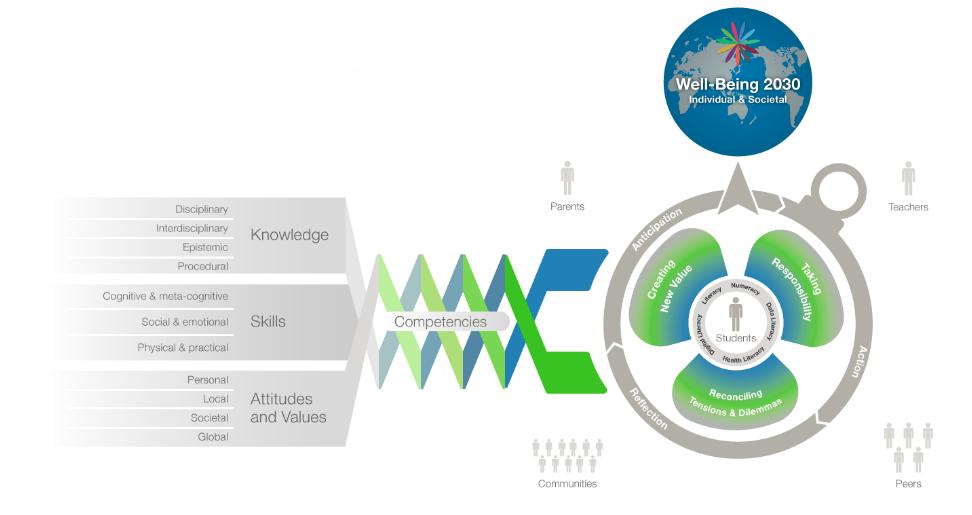 OECD Full Model.png