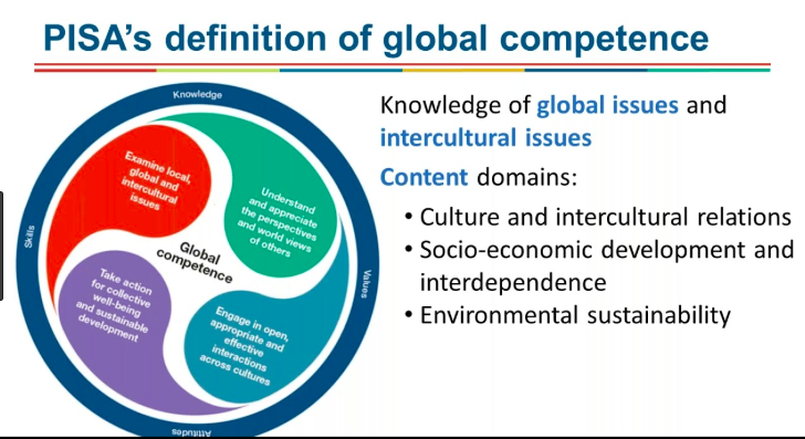 Global Competence Questionnaire
