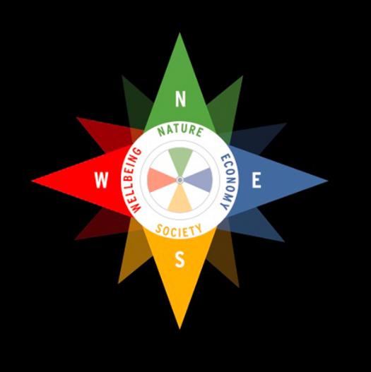 Compass School Sustainability Audit