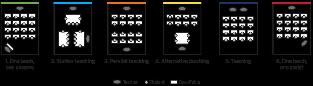 Co-teaching8-1024x282.png