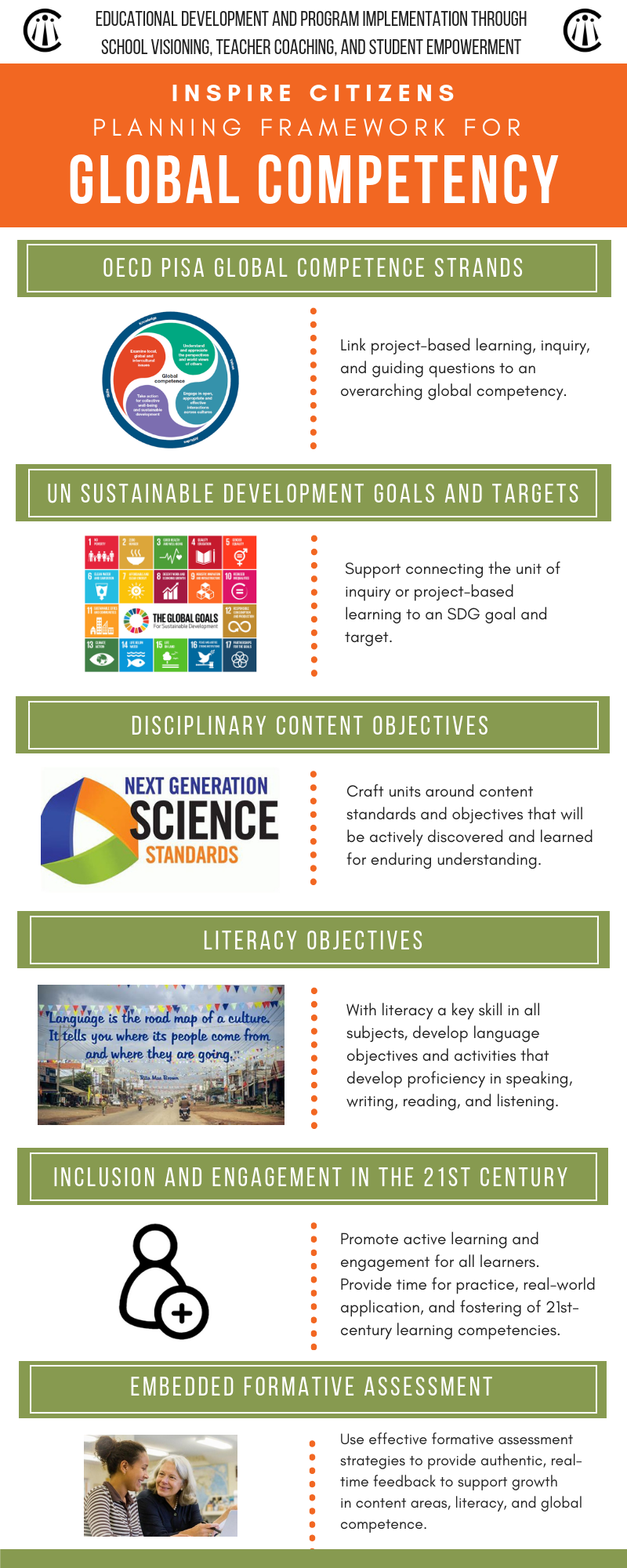 Inspire Citizens OECD PISA Global Competence Lesson Framework.png