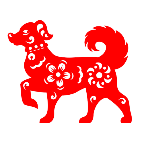 2030. Year of the Dog.   Nature Blogs