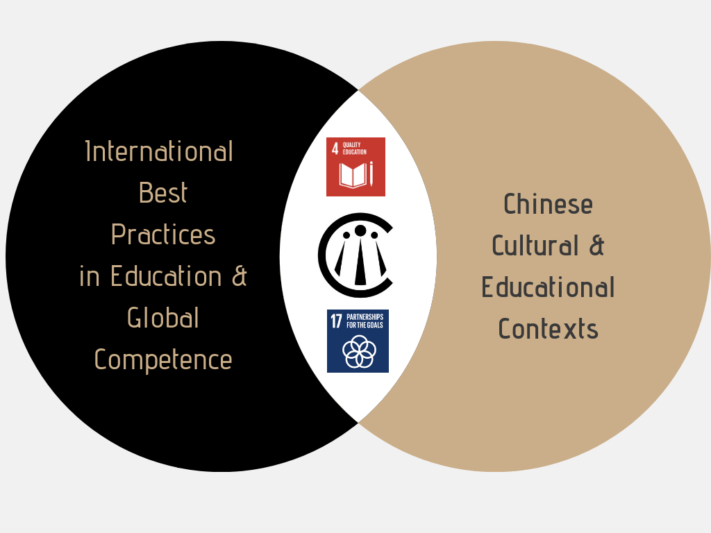 Research that guides our principles:   The Mirage   Gates Foundation   PISA 2018 Global Competence