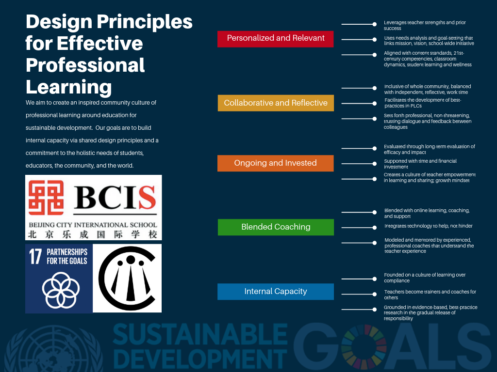 Design principles and indicators to monitor and evaluate effective professional learning over the 3.5 years    Document covering the BCIA pre-existing PL plan    and how IC can support and add value