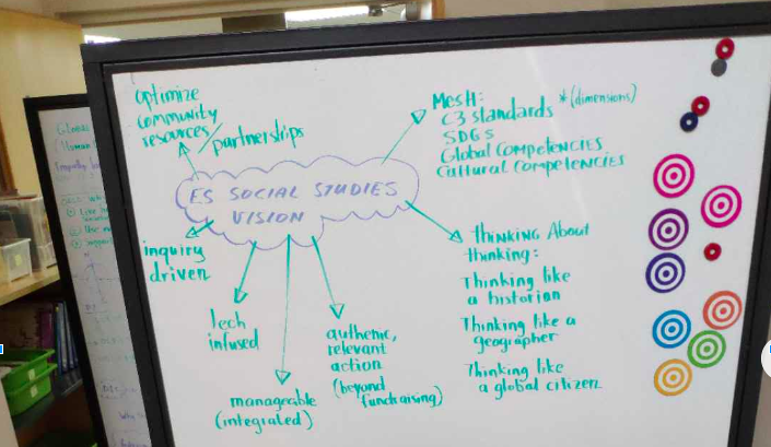 Design principles for effective professional learning:  Collaboration & Reflection Personalization & Relevance Ongoing & Blended Coaching Action Research Building Internal Capacity Shaping a Culture of Learning & Sustainable Thinking