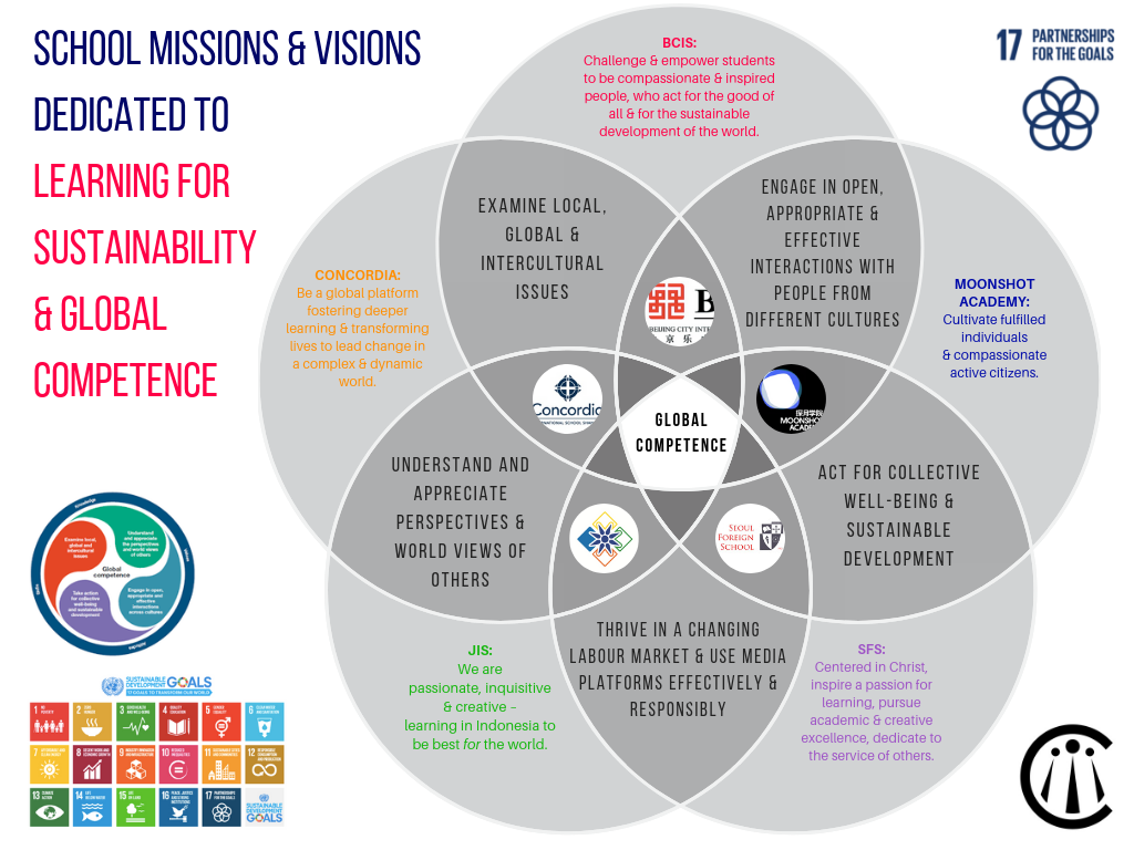 Missions SDG (1).png