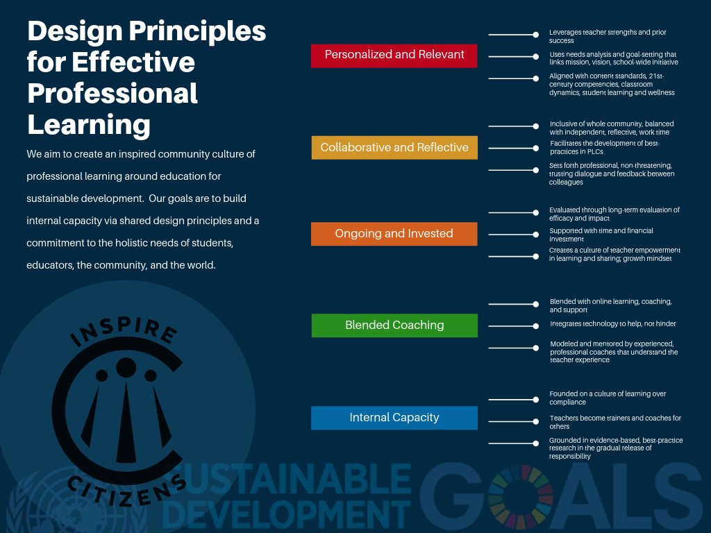 Final Design Principles for Effective Professional Learning.png