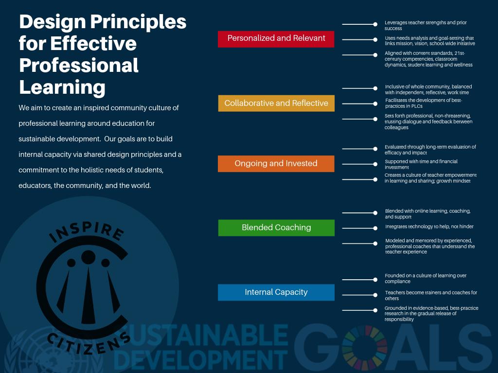 The Mirage TNTP   Teachers Know Best: Gates Foundation on PL