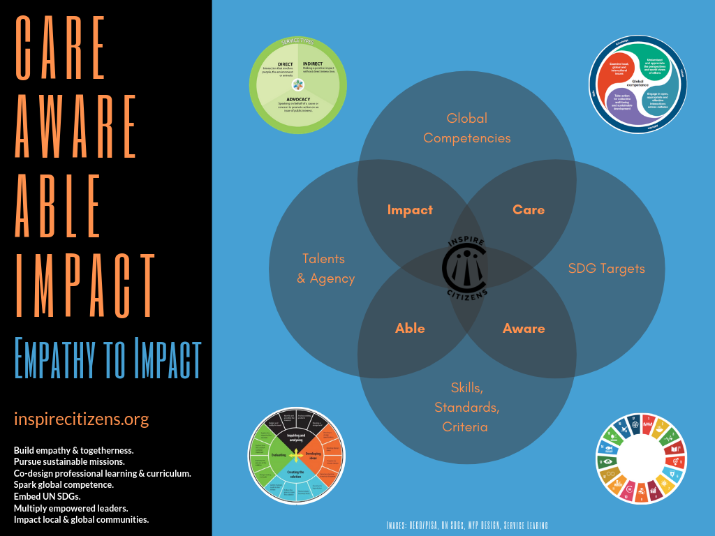Empathy to Impact Approach_ Final.png