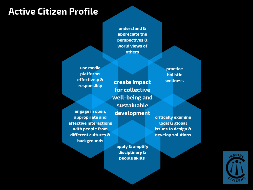 Active Citizen Profile.png