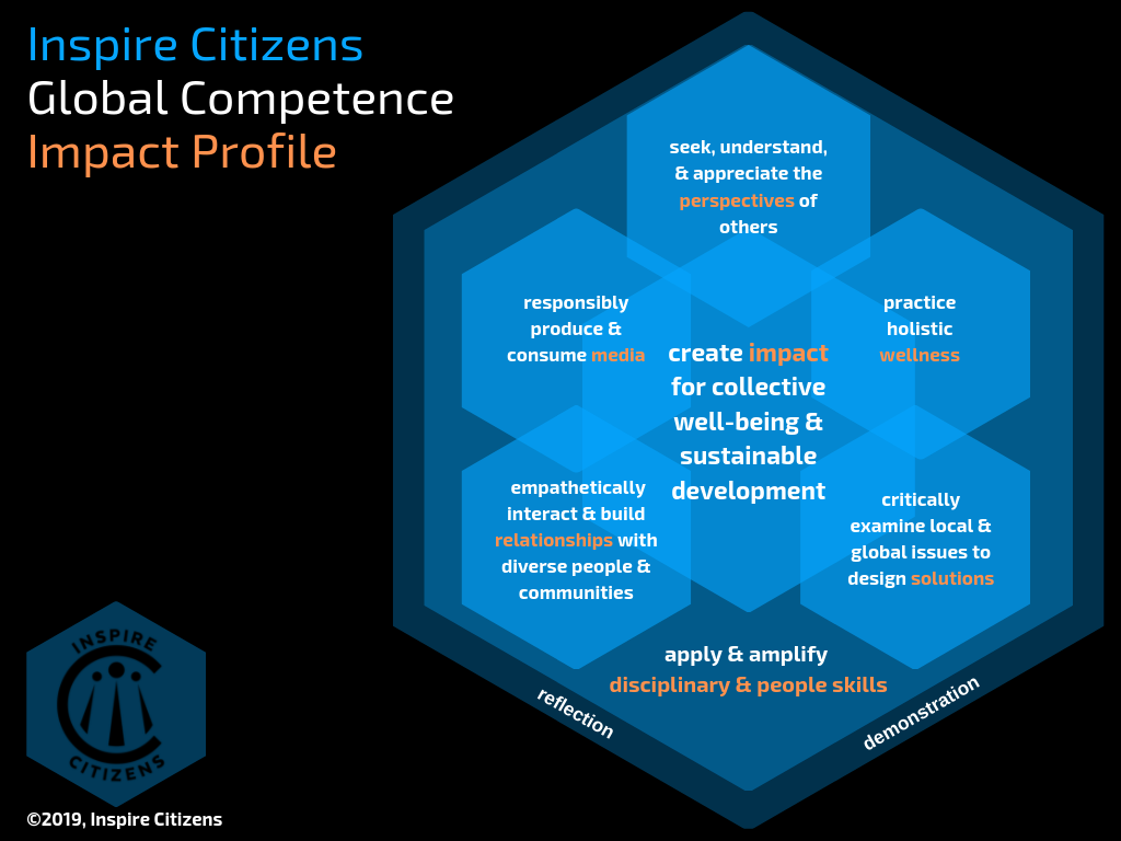 Copy of Impact Profile V2.png