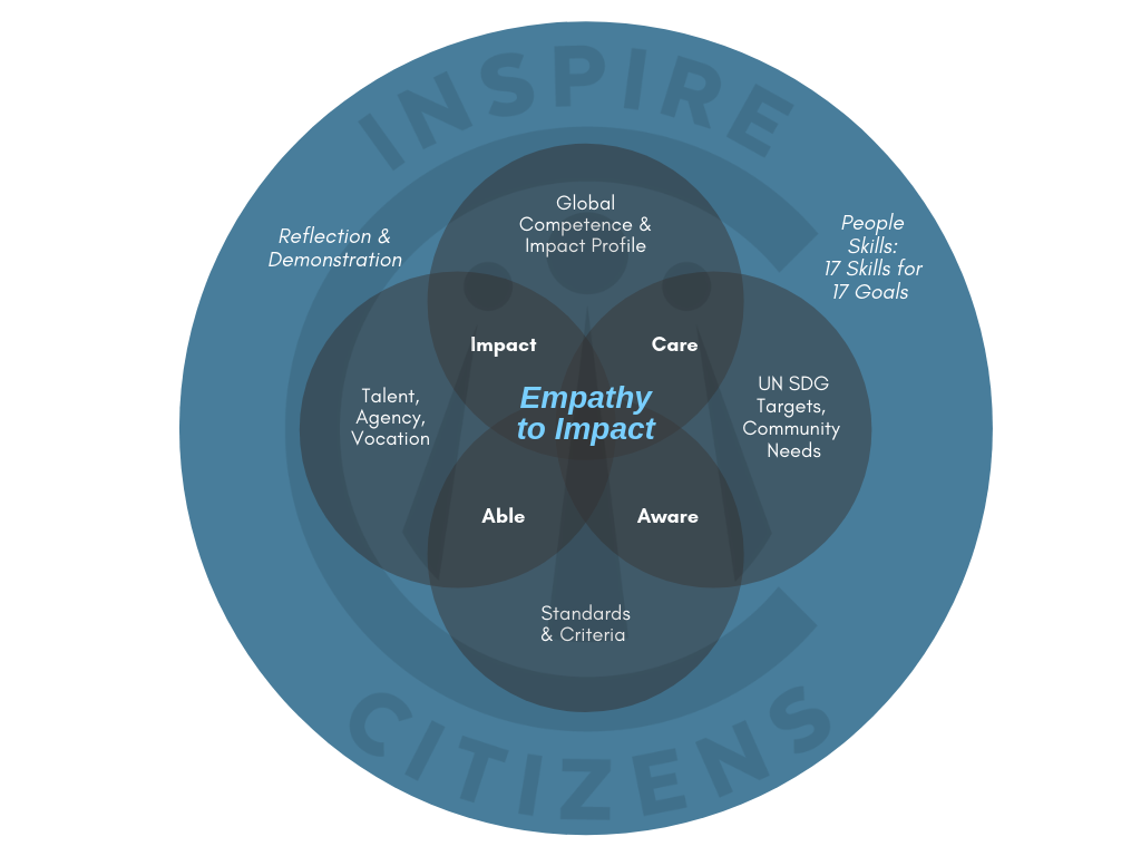 White background of V2 2019-20 Empathy to Impact (1).png