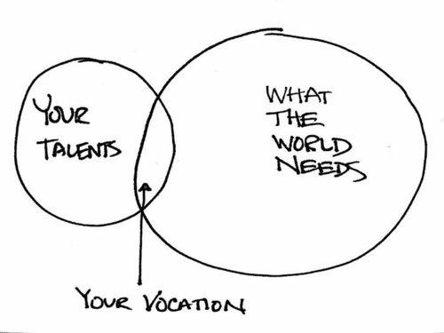 Talent Target.jpg