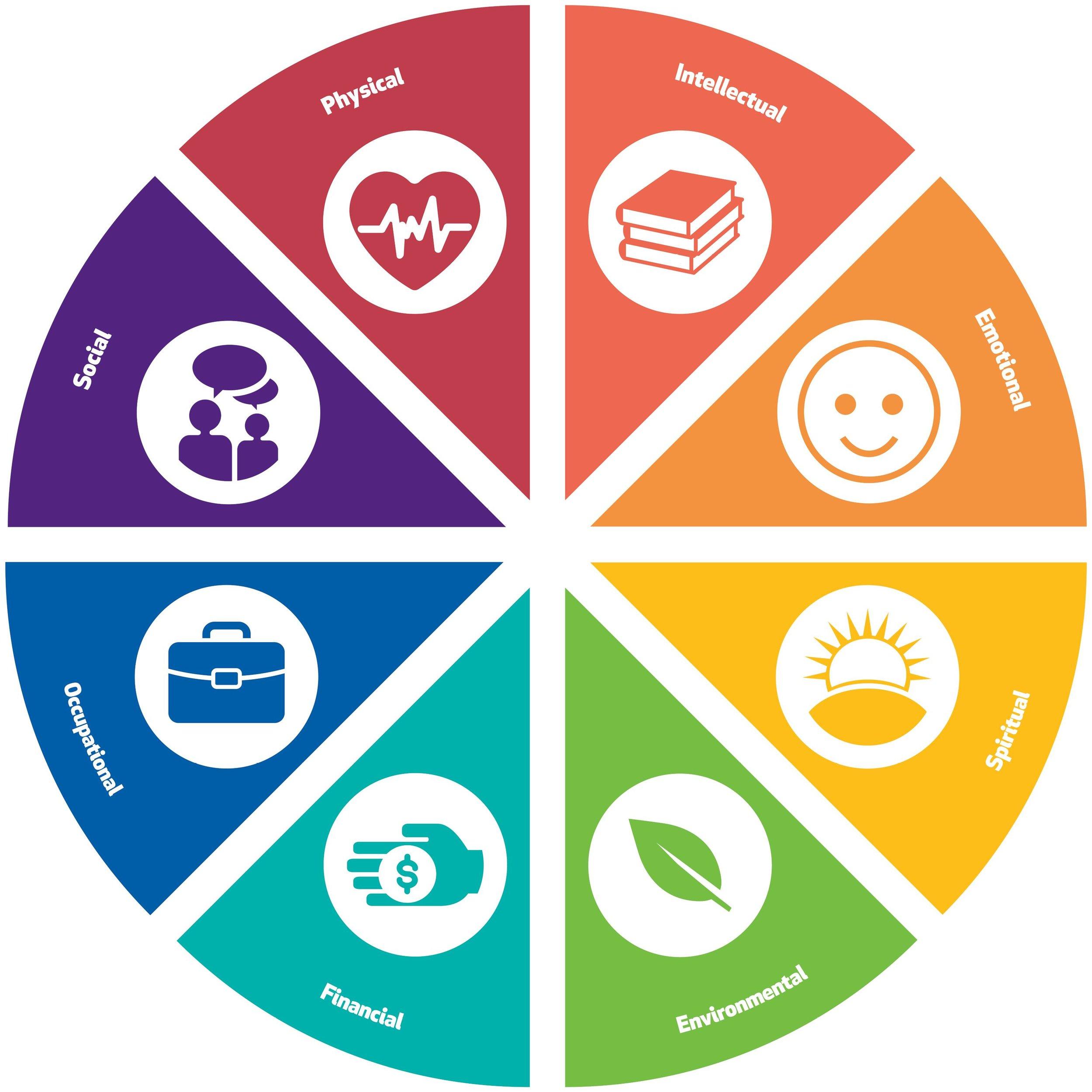 wellness-wheel.jpg