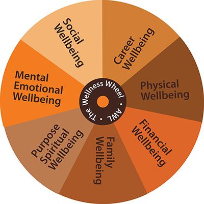 wellness-wheel-1.jpg