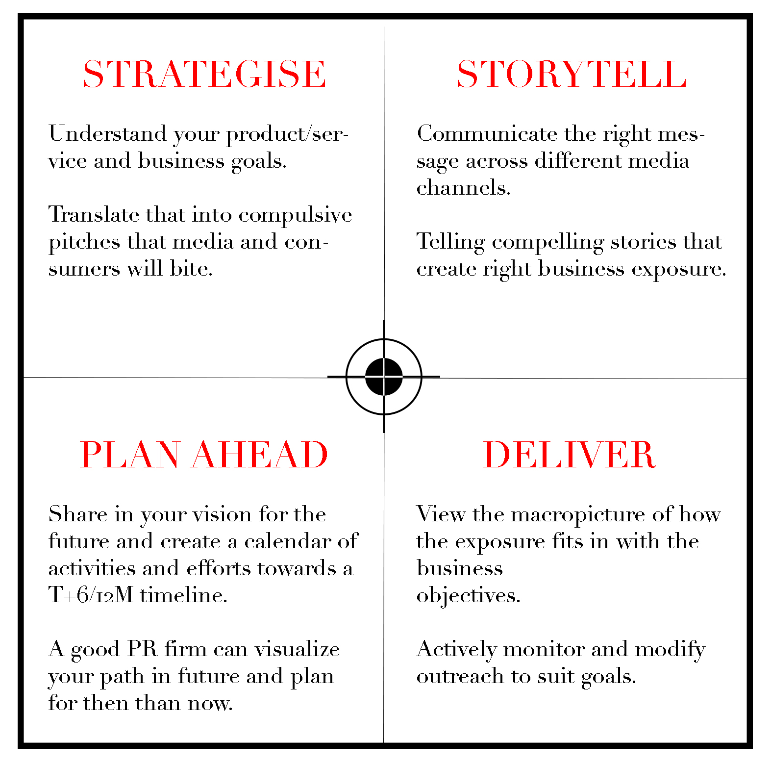 Good PR Objectives + Qualities