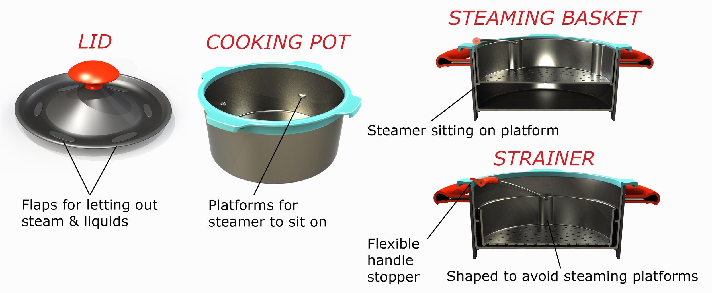 Safe_Cooking14.jpg