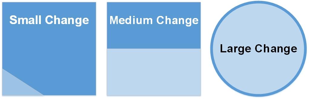 sml-sized-change