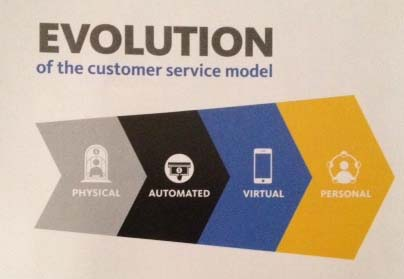 evolution-of-customer-service-model