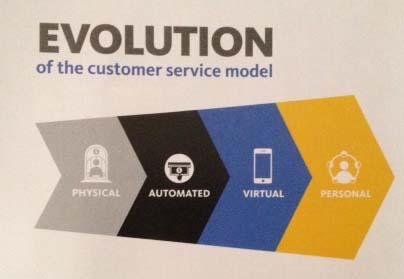 evolution-of-customer-service-model