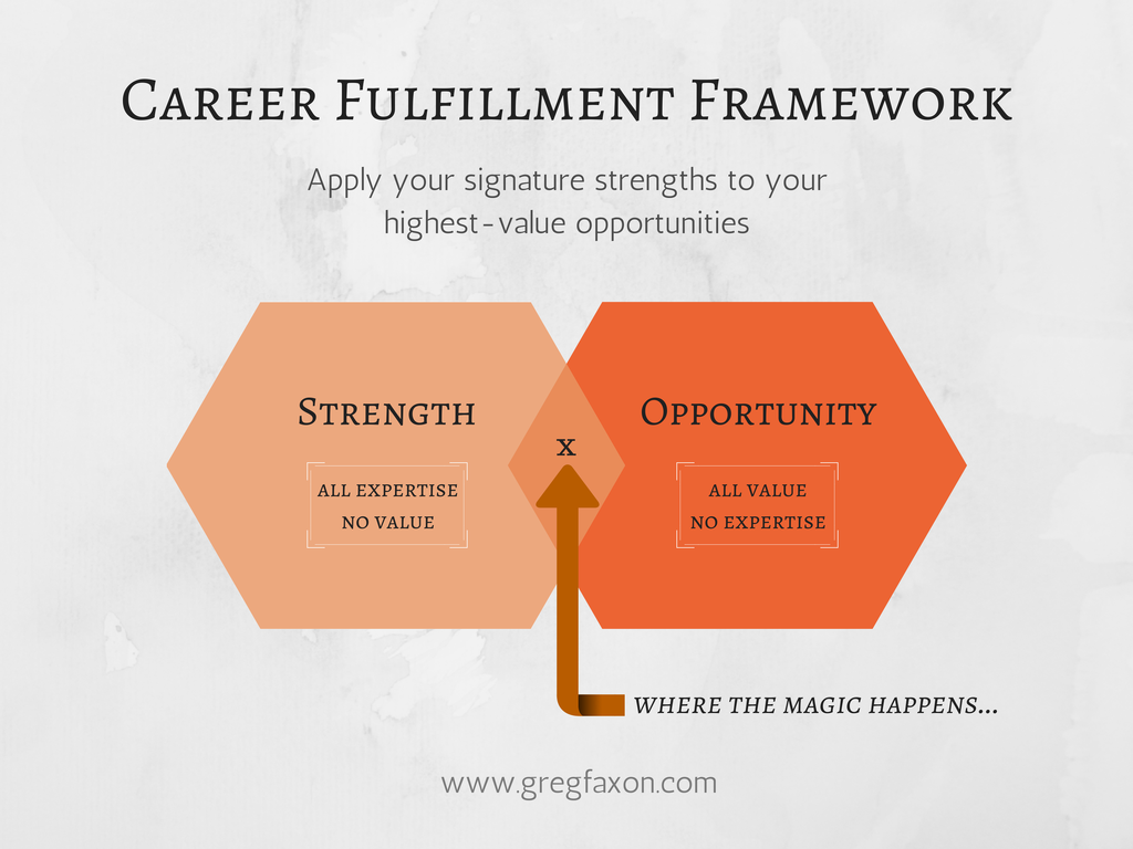 career fulfillment