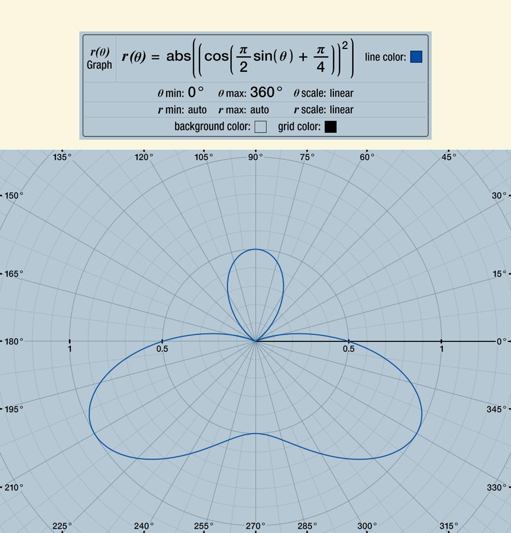 antennaLinear.png